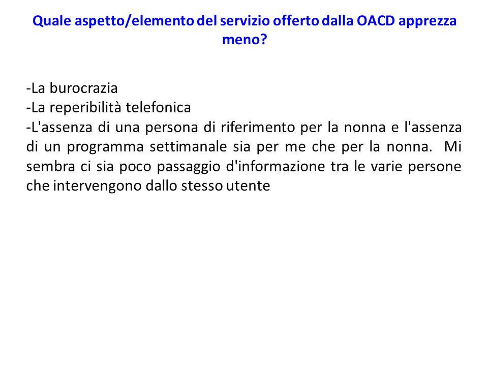 Quale aspetto/elemento del servizio offerto dalla OACD apprezza meno.