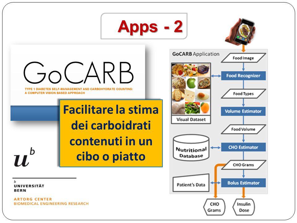 Apps - 2 Facilitare la stima dei carboidrati contenuti in un cibo o piatto