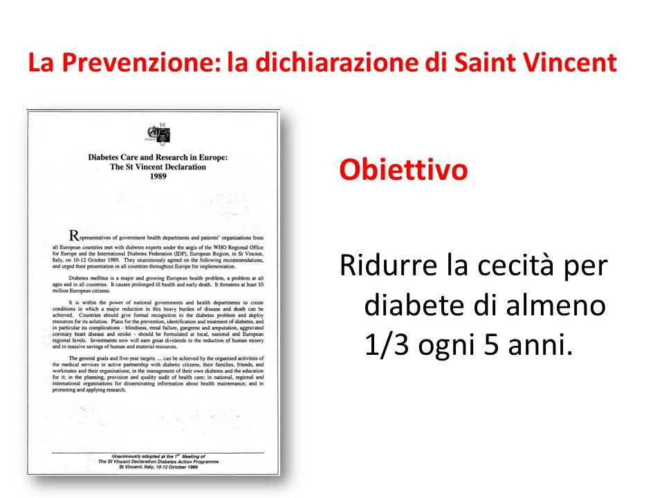 La Prevenzione: la dichiarazione di Saint Vincent Obiettivo Ridurre la cecità per diabete di almeno 1/3 ogni 5 anni.