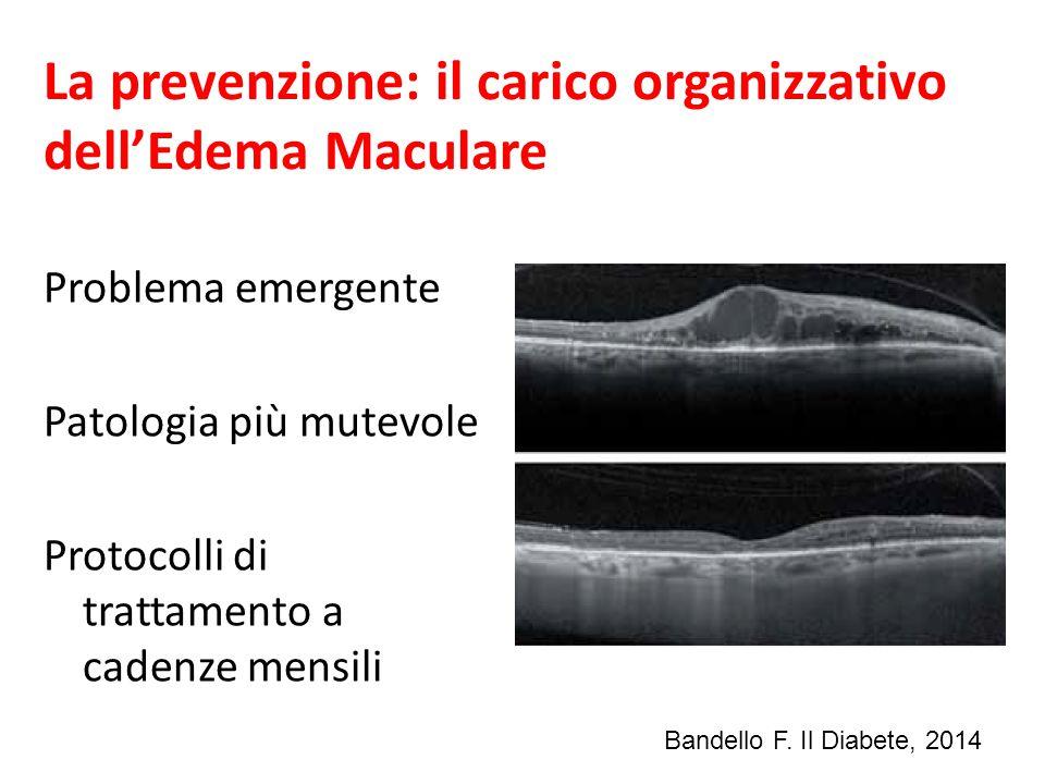 Problema emergente Patologia più mutevole Protocolli di trattamento a cadenze mensili La prevenzione: il carico organizzativo dell'Edema Maculare Band