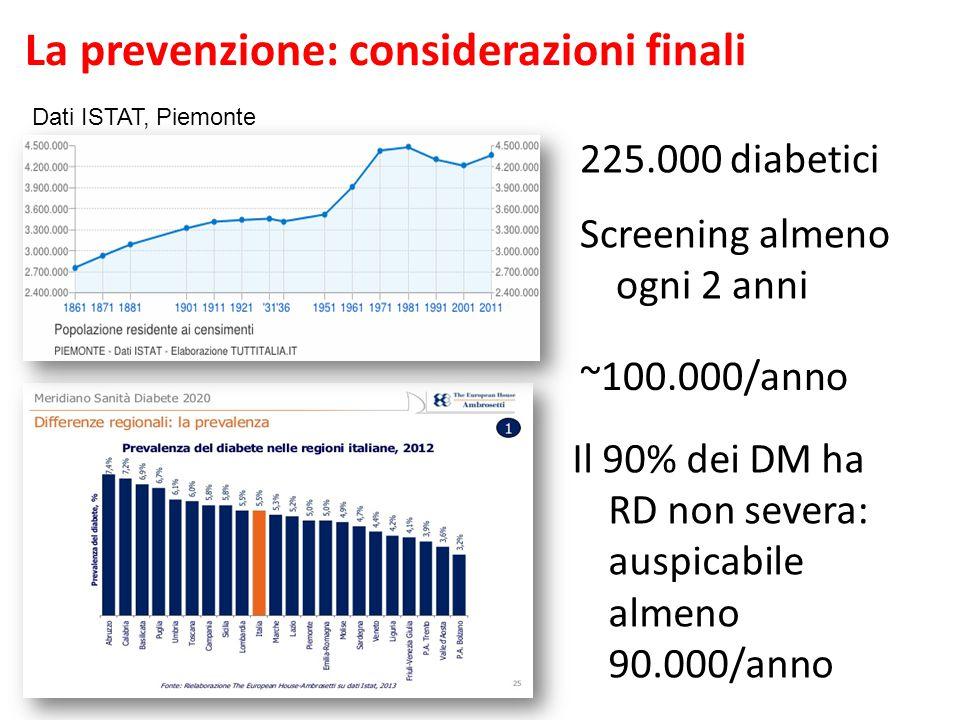 La prevenzione: considerazioni finali 225.000 diabetici Dati ISTAT, Piemonte Screening almeno ogni 2 anni ~100.000/anno Il 90% dei DM ha RD non severa