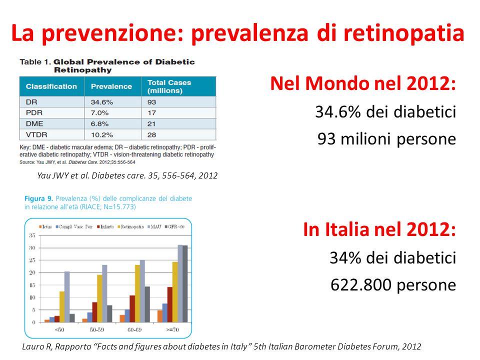La prevenzione: prevalenza di retinopatia Nel Mondo nel 2012: 34.6% dei diabetici 93 milioni persone In Italia nel 2012: 34% dei diabetici 622.800 per