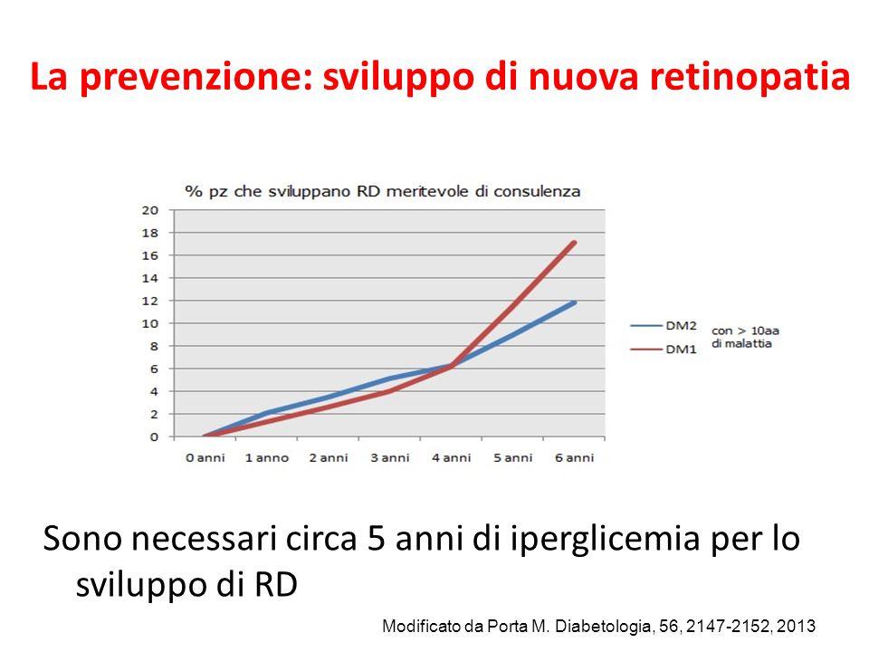 La prevenzione: sviluppo di nuova retinopatia Modificato da Porta M. Diabetologia, 56, 2147-2152, 2013 Sono necessari circa 5 anni di iperglicemia per