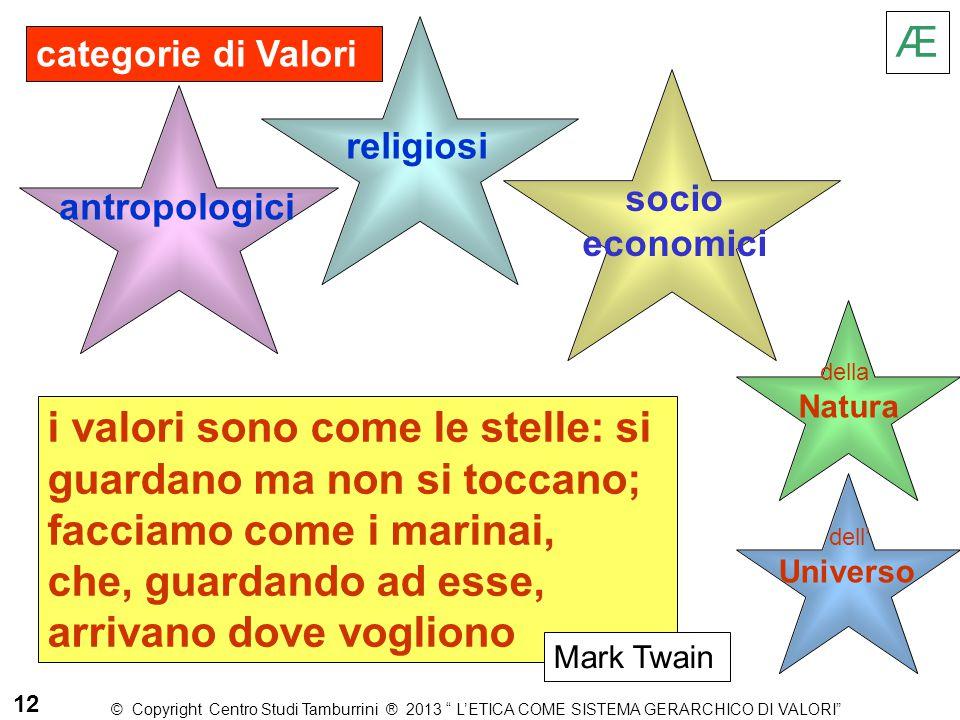categorie di Valori i valori sono come le stelle: si guardano ma non si toccano; facciamo come i marinai, che, guardando ad esse, arrivano dove voglio