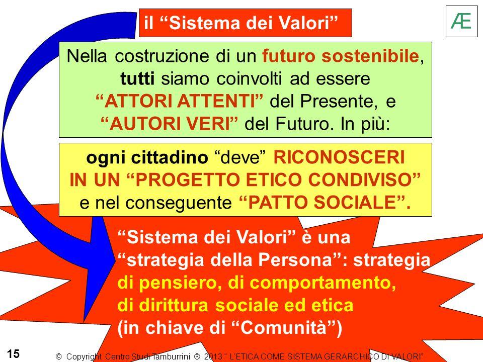 """il """"Sistema dei Valori"""" """"Sistema dei Valori"""" è una """"strategia della Persona"""": strategia di pensiero, di comportamento, di dirittura sociale ed etica ("""