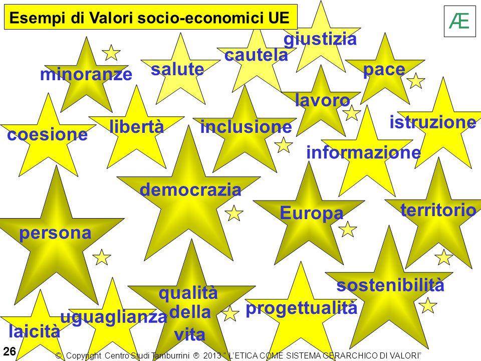 inclusione democrazia coesione libertà Europa territorio persona sostenibilità progettualità della vita qualità minoranze pace istruzione informazione