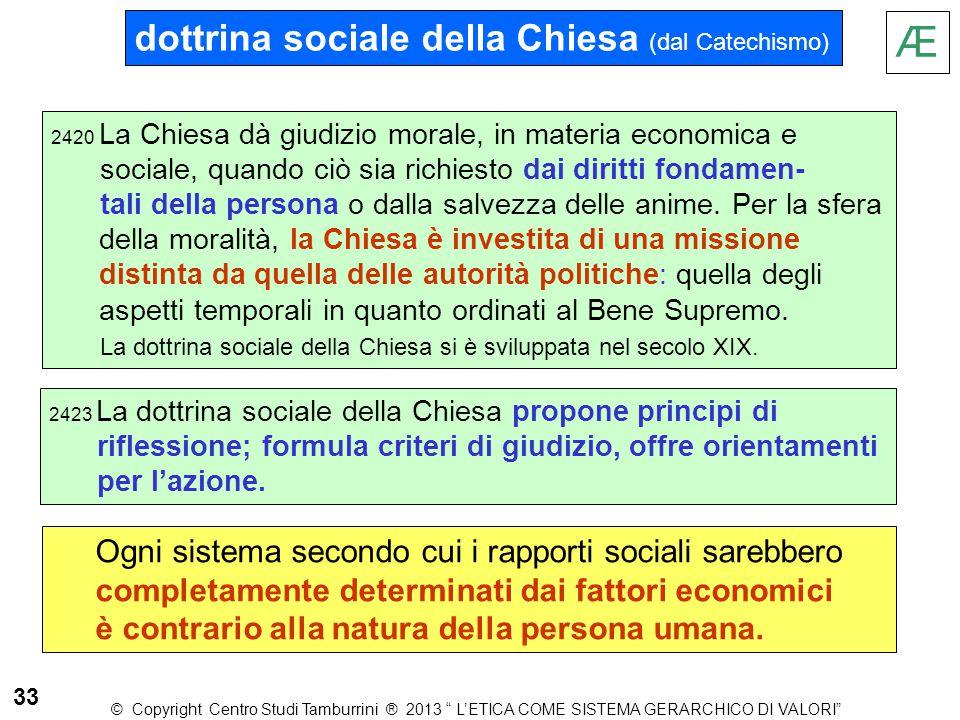 dottrina sociale della Chiesa (dal Catechismo) 2420 La Chiesa dà giudizio morale, in materia economica e sociale, quando ciò sia richiesto dai diritti