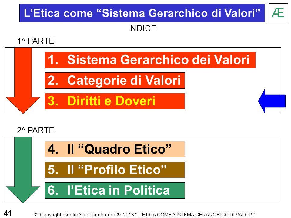 """1.Sistema Gerarchico dei Valori 2.Categorie di Valori 3.Diritti e Doveri Æ 1^ PARTE 2^ PARTE 41 L'Etica come """"Sistema Gerarchico di Valori"""" © Copyrigh"""