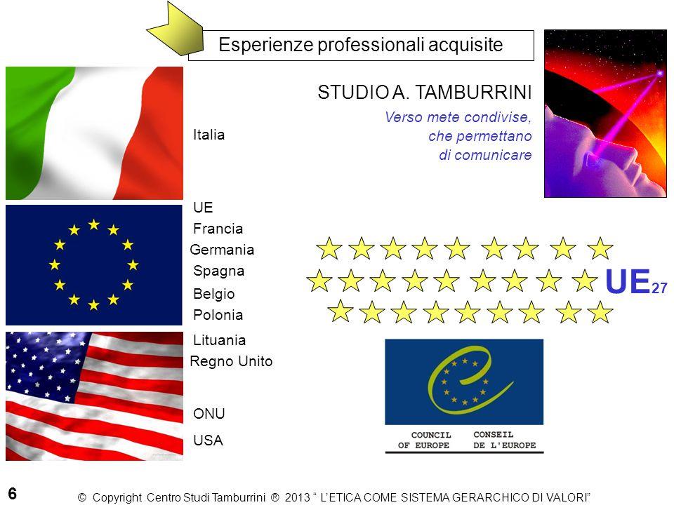 Esperienze professionali acquisite Verso mete condivise, che permettano di comunicare UE 27 Francia Spagna Regno Unito USA Lituania Polonia Belgio Ger