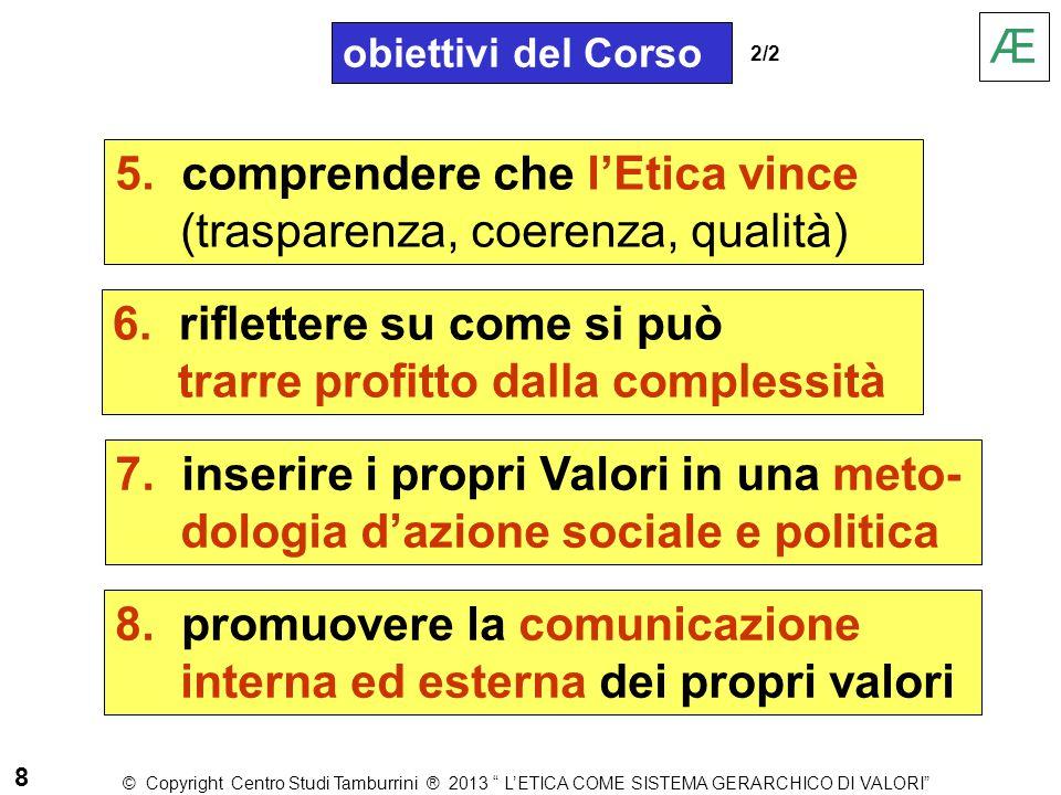 8. promuovere la comunicazione interna ed esterna dei propri valori 5. comprendere che l'Etica vince (trasparenza, coerenza, qualità) 6. riflettere su