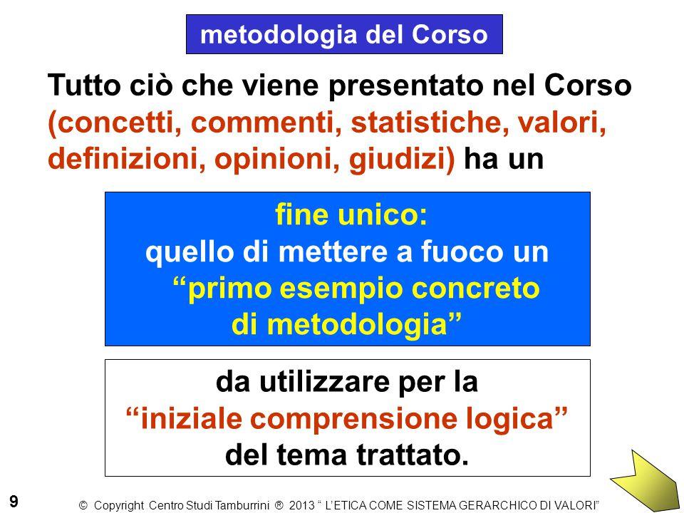 metodologia del Corso Tutto ciò che viene presentato nel Corso (concetti, commenti, statistiche, valori, definizioni, opinioni, giudizi) ha un fine un