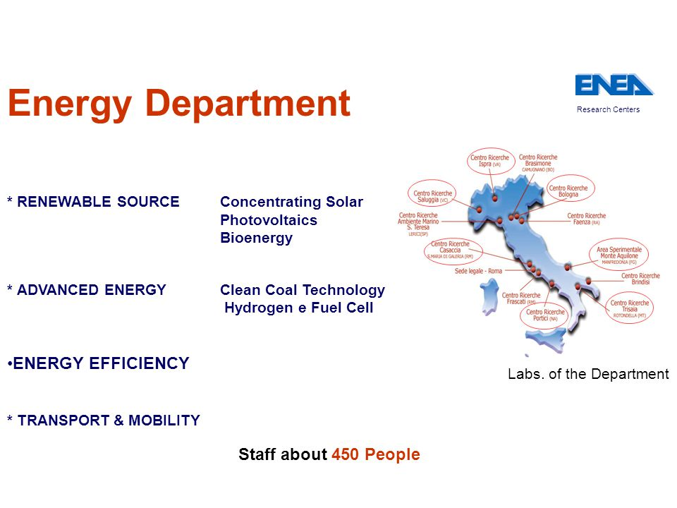 Energy Department * RENEWABLE SOURCEConcentrating Solar Photovoltaics Bioenergy * ADVANCED ENERGYClean Coal Technology Hydrogen e Fuel Cell ENERGY EFFICIENCY * TRANSPORT& MOBILITY Staff about 450 People Research Centers Labs.