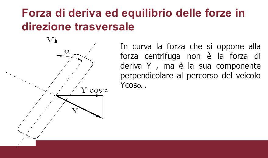 Forza di deriva ed equilibrio delle forze in direzione trasversale In curva la forza che si oppone alla forza centrifuga non è la forza di deriva Y, m