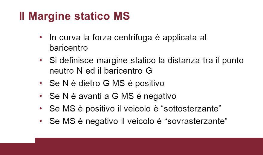 Il Margine statico MS In curva la forza centrifuga è applicata al baricentro Si definisce margine statico la distanza tra il punto neutro N ed il bari