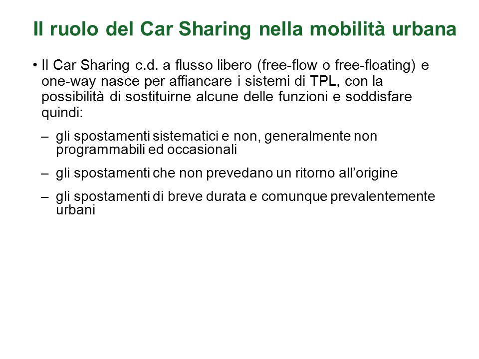 Il Car Sharing c.d. a flusso libero (free-flow o free-floating) e one-way nasce per affiancare i sistemi di TPL, con la possibilità di sostituirne alc