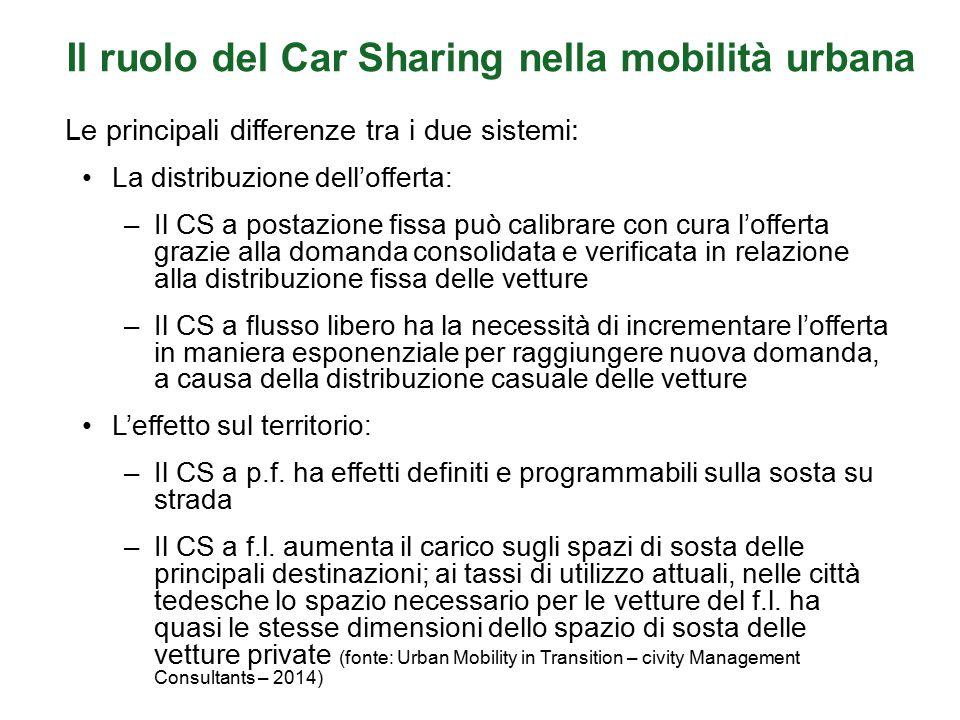 Le principali differenze tra i due sistemi: La distribuzione dell'offerta: –Il CS a postazione fissa può calibrare con cura l'offerta grazie alla doma