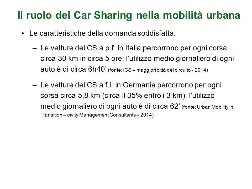 Le caratteristiche della domanda soddisfatta: –Le vetture del CS a p.f. in Italia percorrono per ogni corsa circa 30 km in circa 5 ore; l'utilizzo med