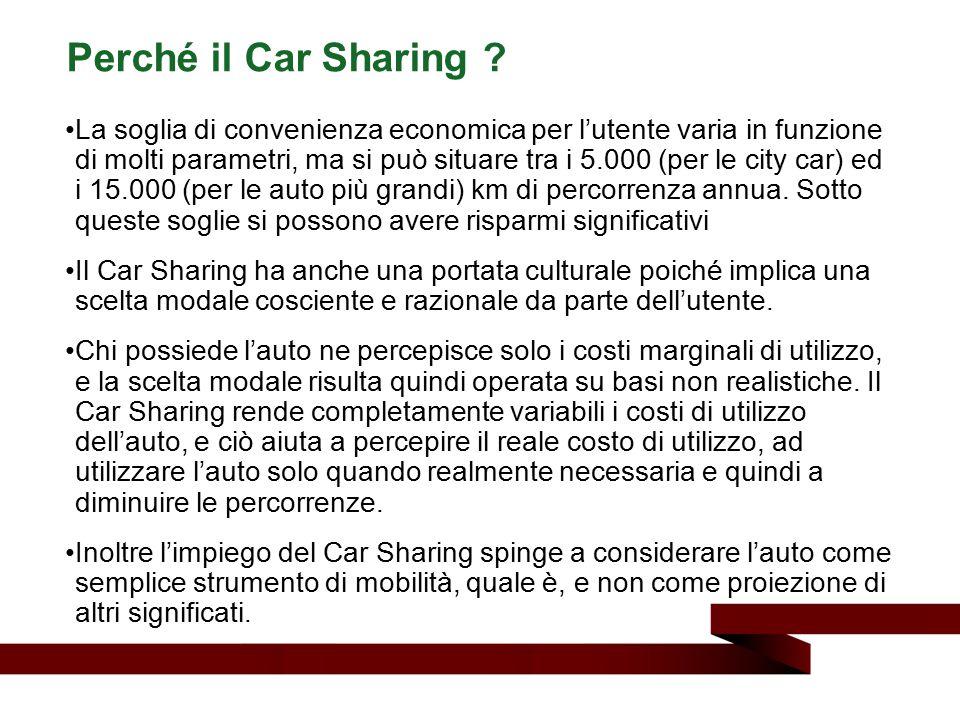 La soglia di convenienza economica per l'utente varia in funzione di molti parametri, ma si può situare tra i 5.000 (per le city car) ed i 15.000 (per