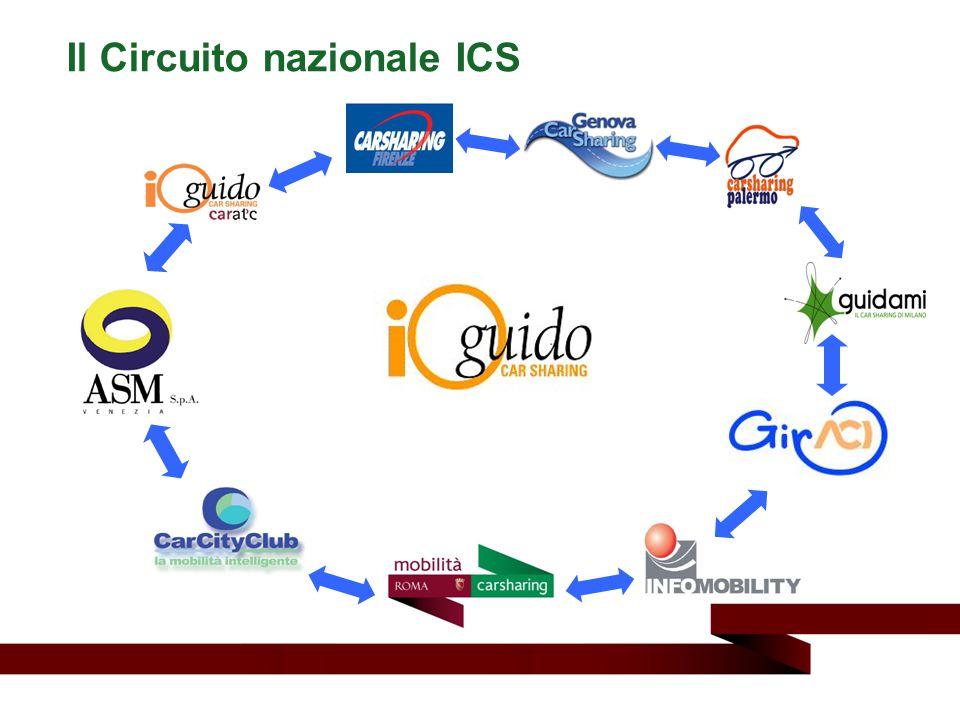 Il Circuito nazionale ICS