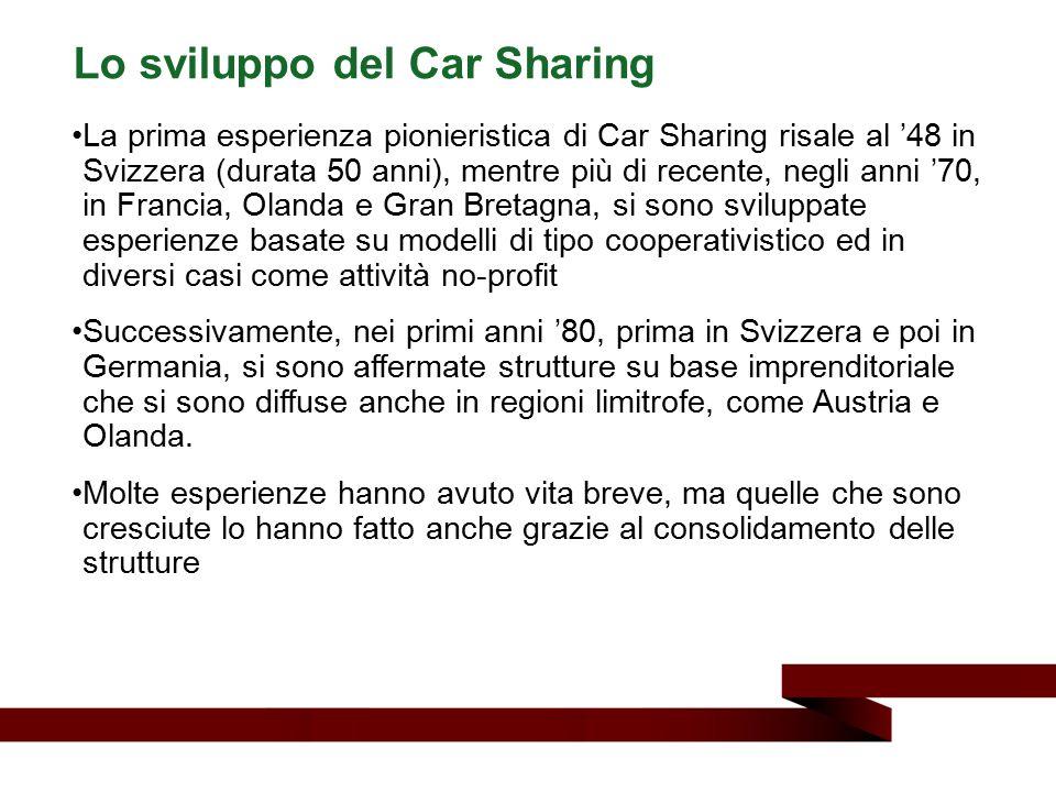 La prima esperienza pionieristica di Car Sharing risale al '48 in Svizzera (durata 50 anni), mentre più di recente, negli anni '70, in Francia, Olanda