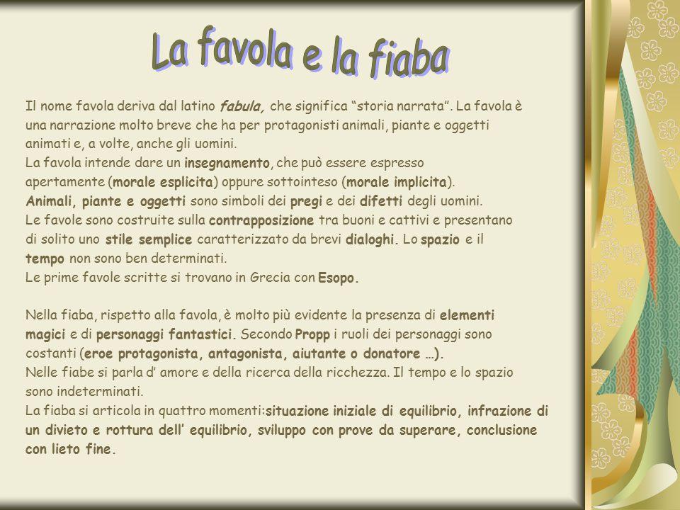 Il nome favola deriva dal latino fabula, che significa storia narrata .