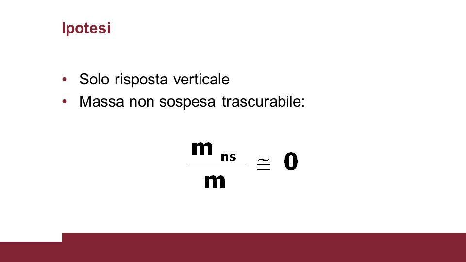 Ipotesi Solo risposta verticale Massa non sospesa trascurabile: