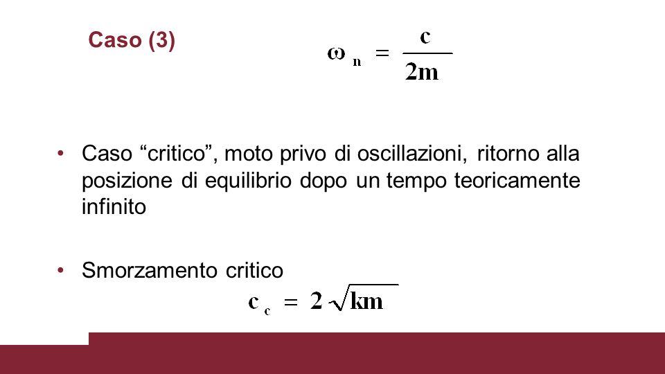 """Caso (3) Caso """"critico"""", moto privo di oscillazioni, ritorno alla posizione di equilibrio dopo un tempo teoricamente infinito Smorzamento critico"""