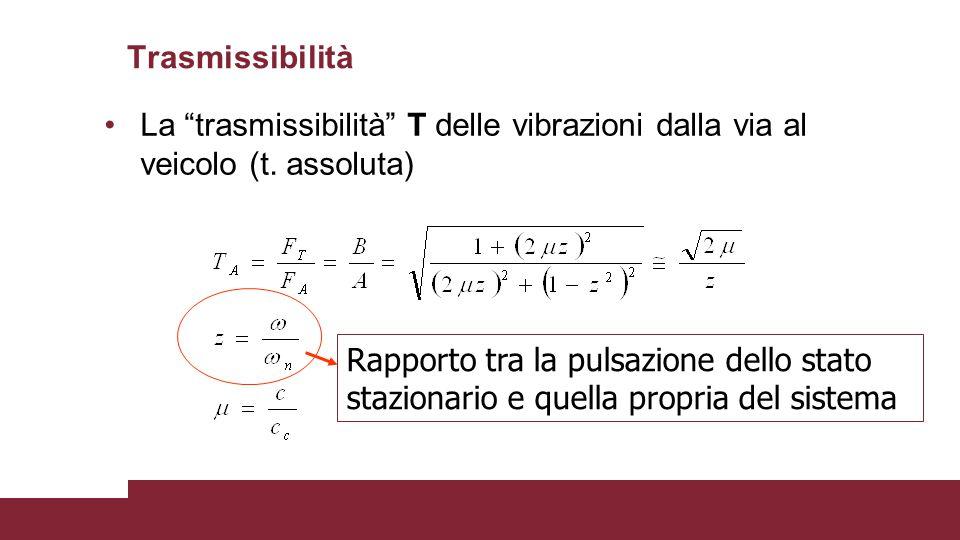 """Trasmissibilità La """"trasmissibilità"""" T delle vibrazioni dalla via al veicolo (t. assoluta) Rapporto tra la pulsazione dello stato stazionario e quella"""