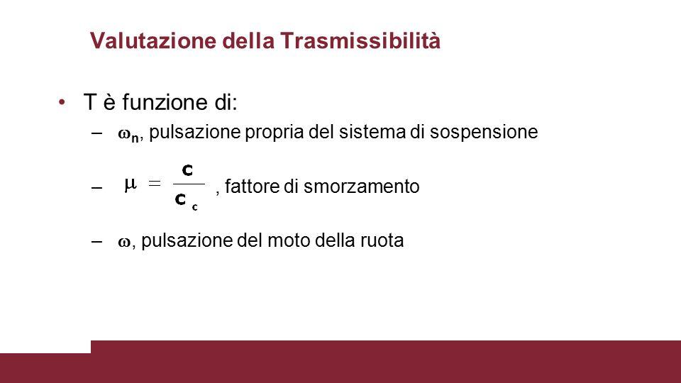 Valutazione della Trasmissibilità T è funzione di: –  n, pulsazione propria del sistema di sospensione –, fattore di smorzamento – , pulsazione del