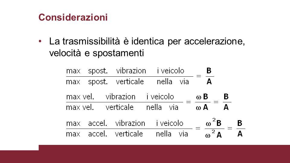 Considerazioni La trasmissibilità è identica per accelerazione, velocità e spostamenti