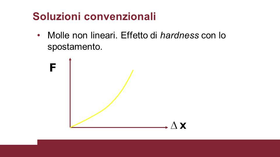 Soluzioni convenzionali Molle non lineari. Effetto di hardness con lo spostamento.