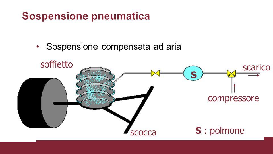 Sospensione pneumatica Sospensione compensata ad aria scocca soffietto S compressore scarico S : polmone