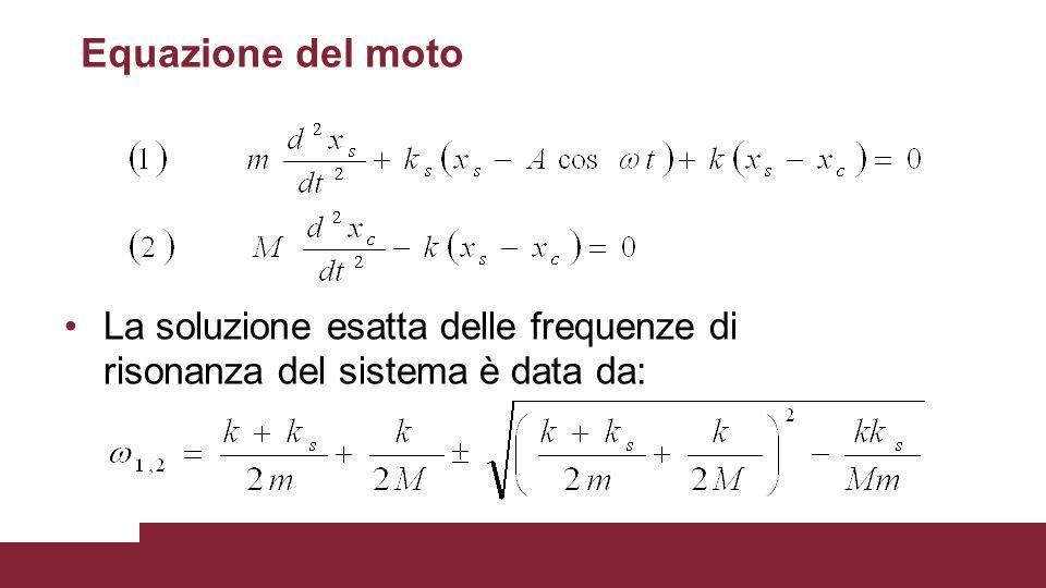 Equazione del moto La soluzione esatta delle frequenze di risonanza del sistema è data da: