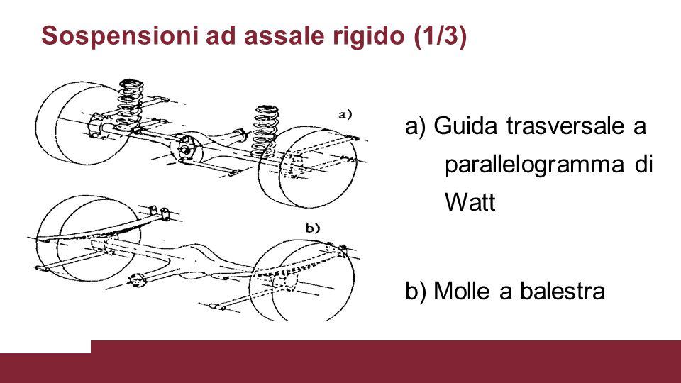 Sospensioni ad assale rigido (1/3) a) Guida trasversale a parallelogramma di Watt b) Molle a balestra