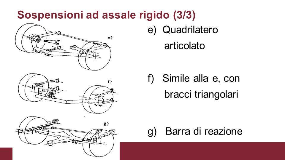 Sospensioni ad assale rigido (3/3) e) Quadrilatero articolato f) Simile alla e, con bracci triangolari g) Barra di reazione