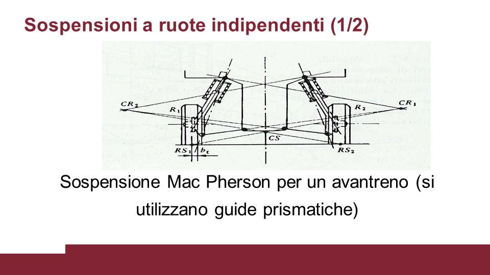 Sospensioni a ruote indipendenti (1/2) Sospensione Mac Pherson per un avantreno (si utilizzano guide prismatiche)
