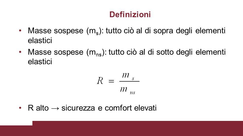 Definizioni Masse sospese (m s ): tutto ciò al di sopra degli elementi elastici Masse sospese (m ns ): tutto ciò al di sotto degli elementi elastici R