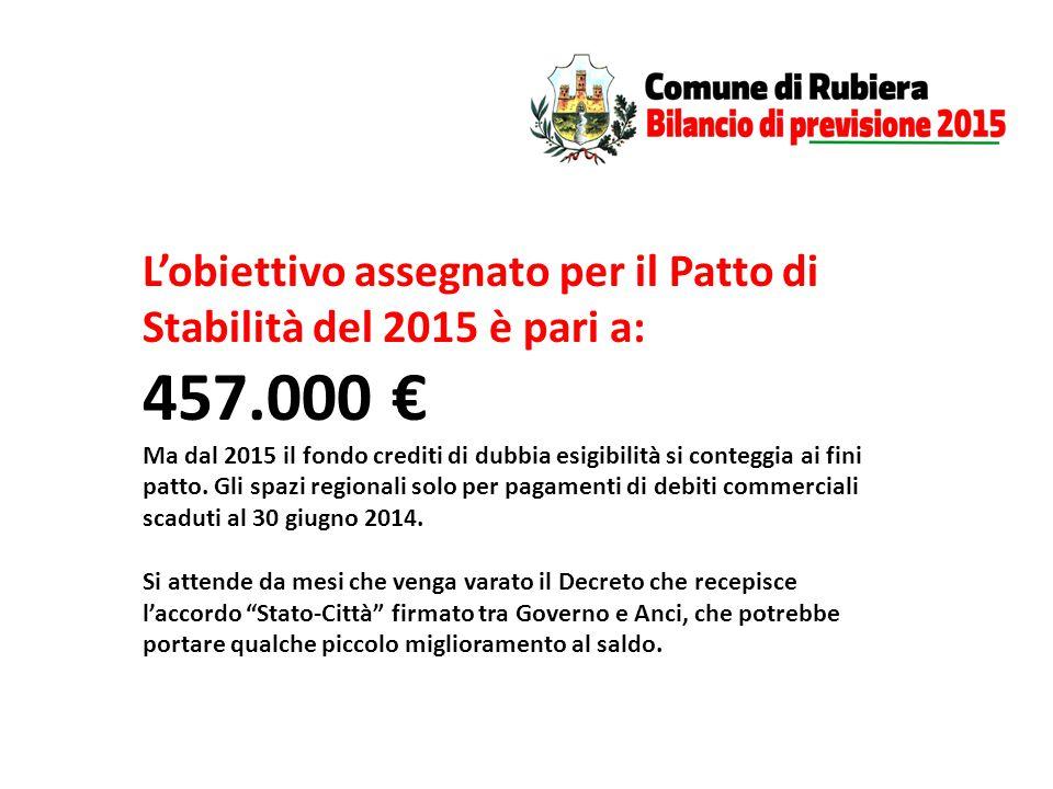 L'obiettivo assegnato per il Patto di Stabilità del 2015 è pari a: 457.000 € Ma dal 2015 il fondo crediti di dubbia esigibilità si conteggia ai fini patto.