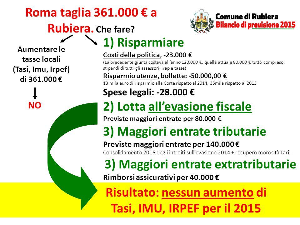 Roma taglia 361.000 € a Rubiera. Che fare.