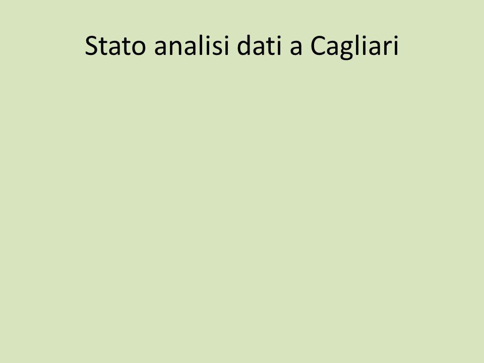 Stato analisi dati a Cagliari