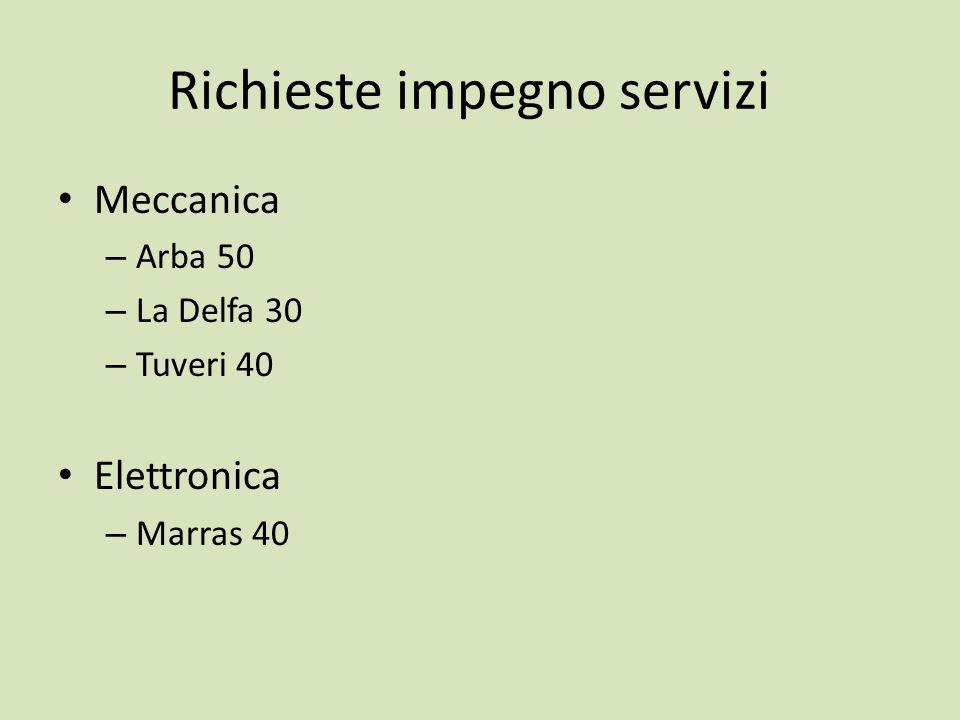 Richieste impegno servizi Meccanica – Arba 50 – La Delfa 30 – Tuveri 40 Elettronica – Marras 40