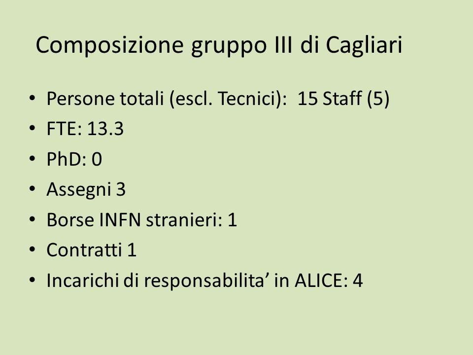 Composizione gruppo III di Cagliari Persone totali (escl.