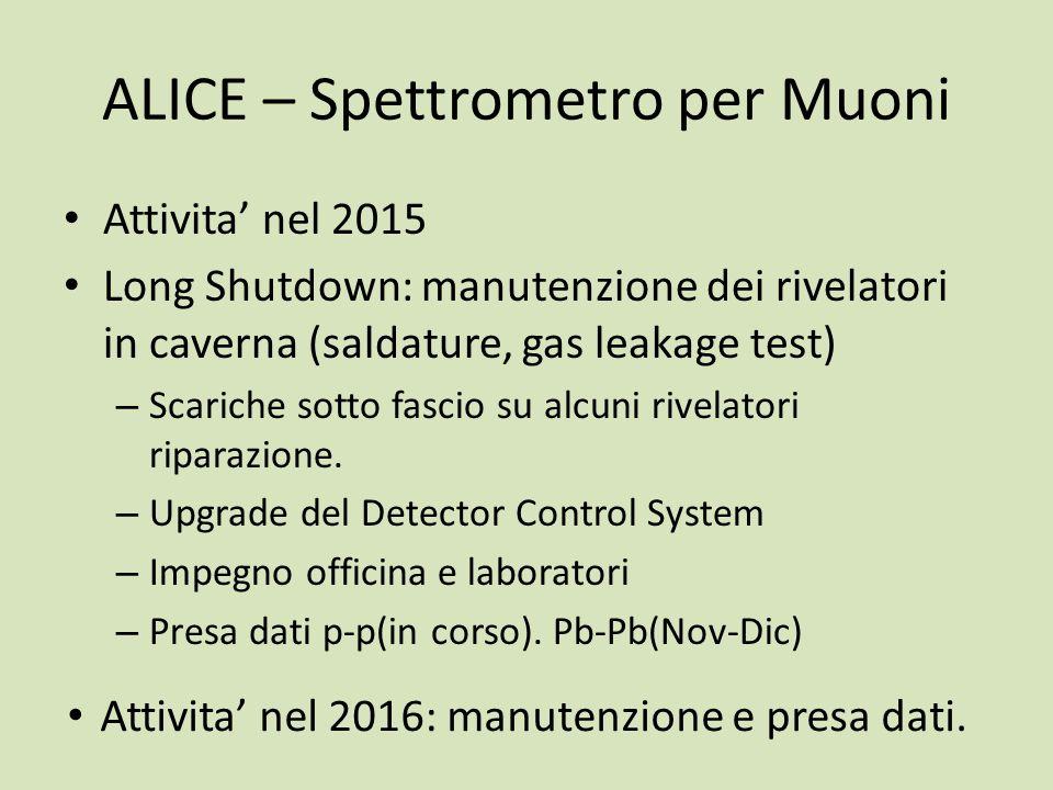 ALICE – Spettrometro per Muoni Attivita' nel 2015 Long Shutdown: manutenzione dei rivelatori in caverna (saldature, gas leakage test) – Scariche sotto fascio su alcuni rivelatori riparazione.