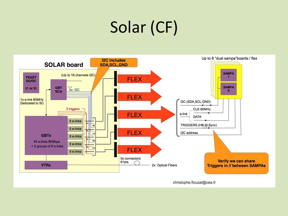Solar (CF)