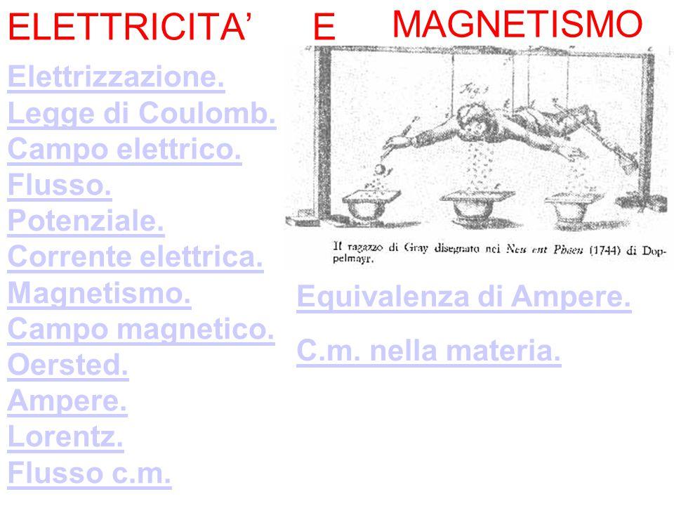 ELETTRICITA' MAGNETISMO E Elettrizzazione.Legge di Coulomb.