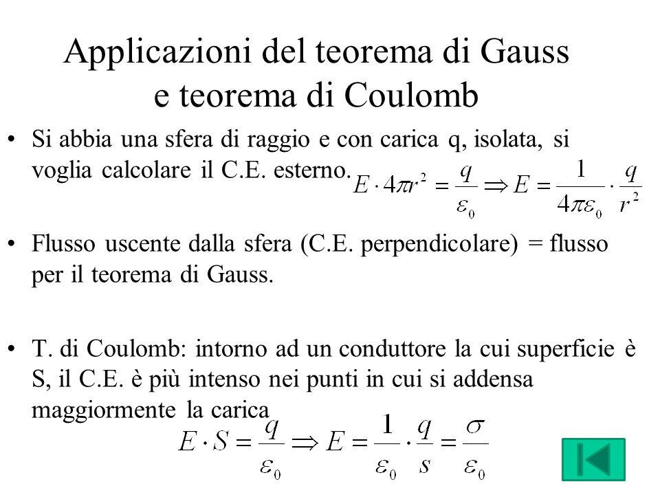 Applicazioni del teorema di Gauss e teorema di Coulomb Si abbia una sfera di raggio e con carica q, isolata, si voglia calcolare il C.E.
