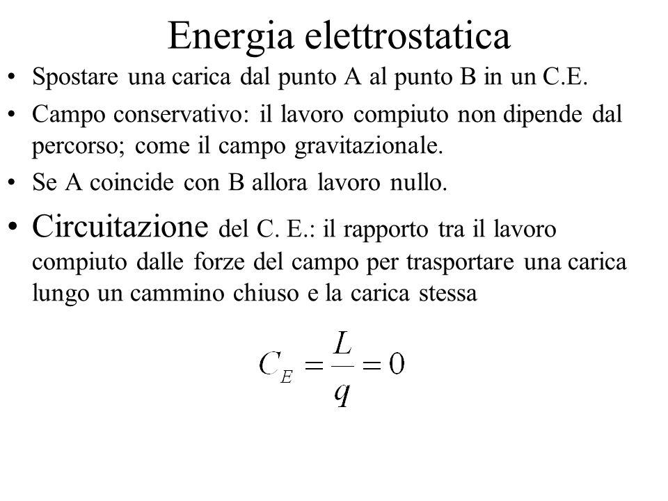 Energia elettrostatica Spostare una carica dal punto A al punto B in un C.E.