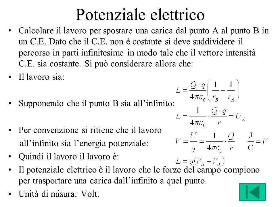 Potenziale elettrico Calcolare il lavoro per spostare una carica dal punto A al punto B in un C.E.