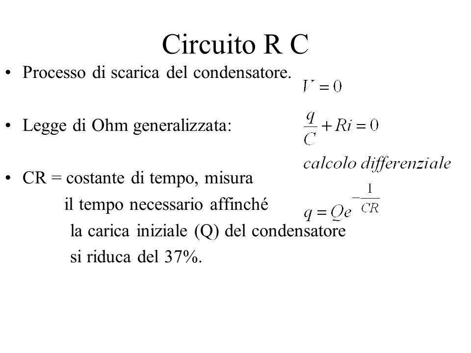 Circuito R C Processo di scarica del condensatore.