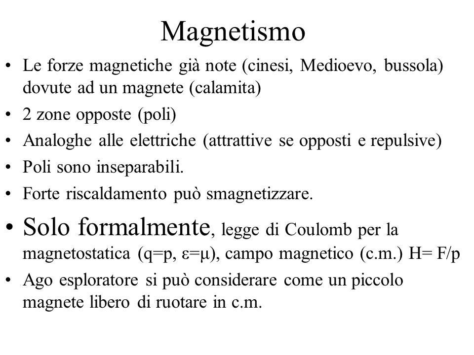 Magnetismo Le forze magnetiche già note (cinesi, Medioevo, bussola) dovute ad un magnete (calamita) 2 zone opposte (poli) Analoghe alle elettriche (attrattive se opposti e repulsive) Poli sono inseparabili.